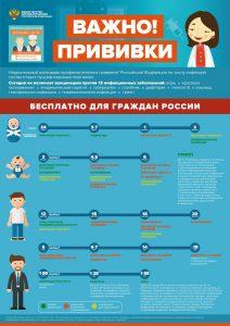 grafik-vakcinacii